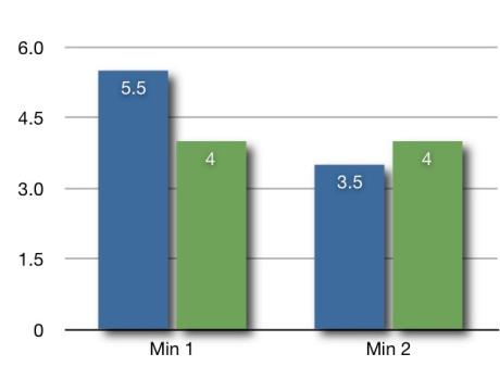 running_bar_chart